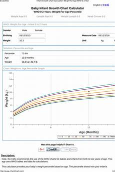 Baby Growth Chart Boy Calculator Download Breastfed Baby Growth Chart Calculator For Free