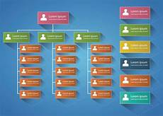 Small Business Organizational Structure How To Make A Business Organizational Chart In 4 Simple Steps