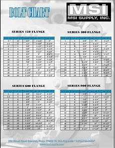 Api Flange Chart Bolt Chart