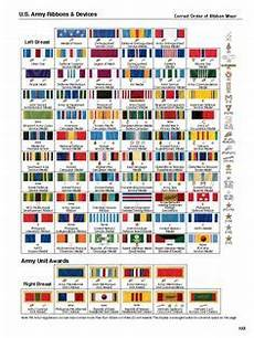 Us Army Service Ribbons Chart Ties Inspired By Military Medals And Ribbons Accessories
