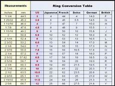 United States Ring Size Chart 15 Best Sew What Images On Pinterest Sewing For Kids