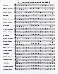 All Piano Scales Chart Pdf Article On Scales And Arpeggios In Music A Scale Is