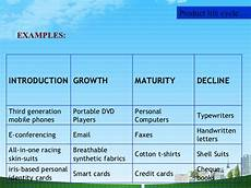 Product Life Cycle Examples Ppt Product Life Cycle Dom S