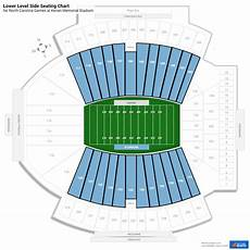 Unc Kenan Stadium Seating Chart Lower Level Side Kenan Memorial Stadium Football Seating