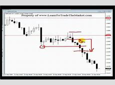 Reading Price Action Bar By Bar Pdf   Creepingthyme.info