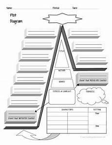 Where The Red Fern Grows Plot Chart The 25 Best Plot Diagram Ideas On Pinterest Teaching