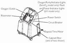 Invacare Platinum 10 Oxygen Concentrator Irc10lxo2