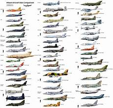 Fighter Aircraft Comparison Chart Attack Aircraft Size Comparison Aviation