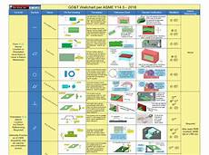 Asme Y14 5 2018 Gd Amp T Wallchart 2018 Standard Products