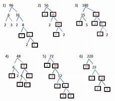 What Is Prime Factorization Form1 Unit 2 Lesson 2 Prime Factors And Prime