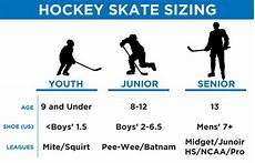 Junior Skates Size Chart Hockey Skate Sizing Guide Determine Skate Size Hockey Plus