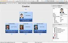 Accessible Org Chart Organizational Chart Aquire Orgpublisher