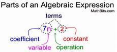 Terms In Algebra Resources Math 7 Ridgway Martin