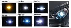 Xenon Headlights Chart Other Lighting Amp Accessories H4 Bixenon Dual Hid Slim