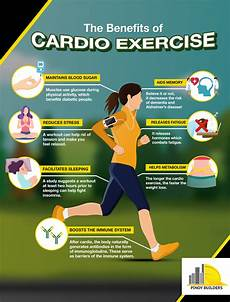 Cardiovascular Exercise Benefits Of Cardio Exercise