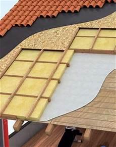 coibentazione interna tetto l isolamento termico delle coperture edilizia ecologica