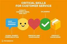 Customer Service Skills Customer Service Skills List And Examples