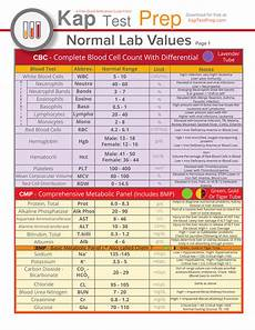 Lab Test Values Chart Lab Values Interpretation Cheat Sheet Part 1 Nursing