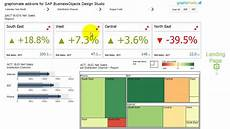 Alibre Design Add Ons Interactive Dashboard With Graphomate Add Ons Only