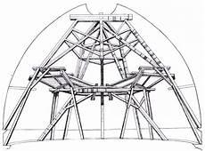 la cupola di brunelleschi history of machines storia delle macchine lezione 3