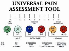 Universal Assessment Chart To Help Healing Doctors Pay More Attention To Npr