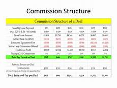 Sales Commissions Structure Payment Systems New Sales Agent Training Day 1 Pdf