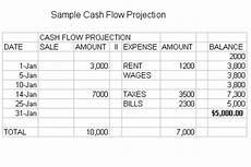 Cash Flowchart Budget And Cash Flow Statements