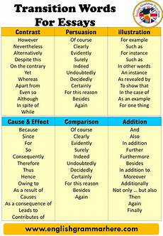 Essay Transitional Words Transition Words And Definitions Transition Words For
