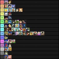 Super Smash Bros Character Chart Comprehensive Smash 4 Matchup Chart For All Characters