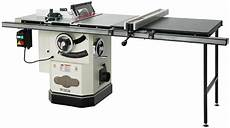 best cabinet table saw review and buying guide