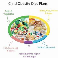 Overweight Diet Chart 80 Best Health Aware Ad Images On Pinterest Herbalife