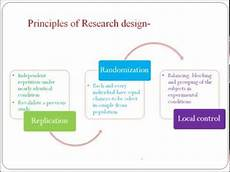 Basic Elements Of Research Design Research Methodology 3 Research Design Part 1 Youtube
