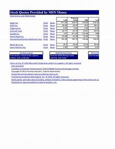 Msn Stock Quotes Stock Quotes Provided By Msn Money
