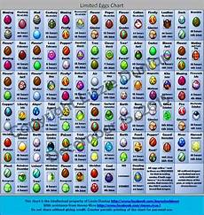 Dragonvale Limited Dragons Chart Egg Chart Dragon City