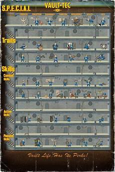 Fallout 4 Skills Chart Fallout 4 Perk Chart Wallpaper Hd Free Download