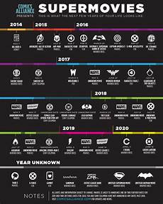 Superhero Movie Chart Superhero Movie Chart Let S You Plan The Next 6 Years Of
