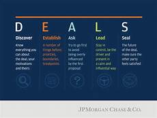 Negotiate Like A Pro Jpmorgan Chase Amp Co
