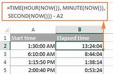 Excel Time Clock Calculator Calculate Time In Excel Time Difference Add Subtract
