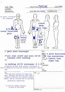 Physiotherapy Assessment Chart By Martin Krause 2010