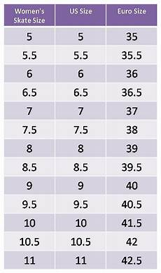 Roller Skate Size Chart Sizing Guide For Womens Inline Skates