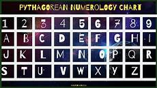 Chaldean Numerology Chart Pythagorean And Chaldean Numerology Chart And How To Use Them