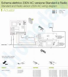motore per tende da sole collegamento sensore vento per tende da sole