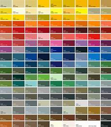 Buy Ral Color Chart Ral Colour Chart Auto Gates Northwest