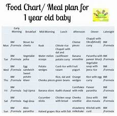 Baby Food Chart For One Year Old 12 Month Baby Food Chart Indian Meal Plan For 1 Year Old