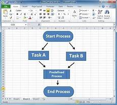 Workflow Chart Template Excel How To Make A Flowchart In Excel