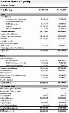 Financial Statement Analysis Example Financial Statement Analysis For Beginners Investinganswers