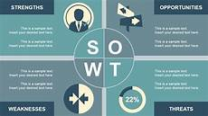 Swot Analysis Presentation Template Retro Swot Analysis Powerpoint Template Slidemodel