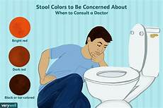 Stool Color Chart Human Stool Color Changes What S Normal And What S Not