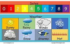 5 Day Weather Chart Today Is Dates Weather Amp Seasons Chart Mindingkids