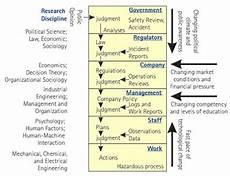 Human Resource Risk Management 10 Exercise 1 Management Platform For Human Resource